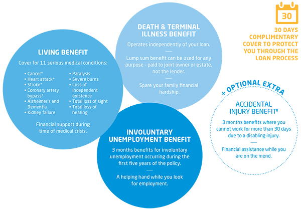 LPP-Benefits-Image